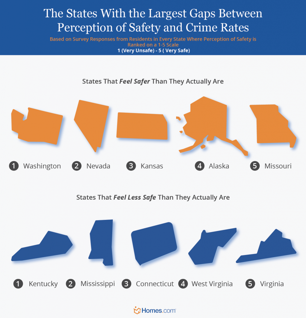 The States with the Largest Gap Between the Perception of Safety and Crime Rates